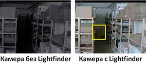 универсальные купольные камеры марки AXIS, способные приспосабливаться к любым освещенностям