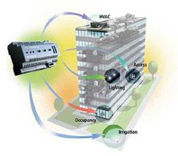 автоматизация здания через сеть LonWorks